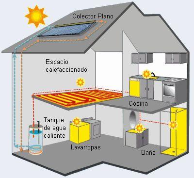 ECOLOGÍA: Los ocho mandamientos para ahorrar en los costes de la calefacción