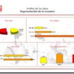 ENCUESTA: Realizada en el mes de octubre da una imagen positiva del 20% a la Presidente Cristina Fernández