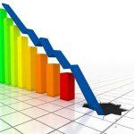 DEVALUACIÓN: Redujo en un 30 por ciento las deudas de las empresas extranjeras