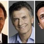 ELECCIONES 2015:Nueva encuesta sostiene que Scioli se encontraría muy cerca de ganar en primera vuelta