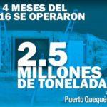 PUERTO QUEQUÉN: Dos millones y medio de toneladas en cuatro meses