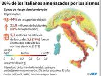Mapa de Italia con las zonas de riesgo elevado de sismos