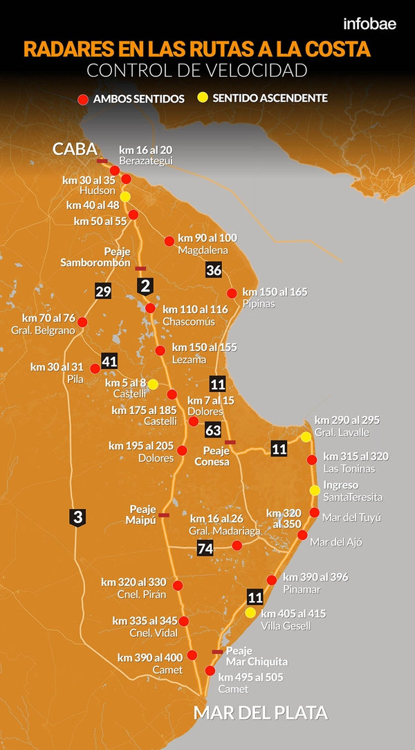 RUTAS: La ubicación de los radares en las rutas a la Costa