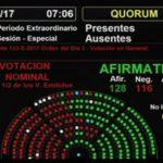 JUBILADOS: Tras protestas, violencia y cacerolazos, se convirtió en ley la reforma previsional