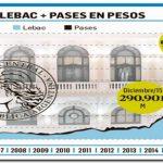ECONOMÍA: El Central renovó el 100% de las Lebac