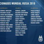 FÚTBOL: Sampaoli dio a conocer la lista de 35