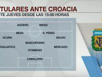 El posible equipo de Argentina ante Croacia