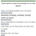 ENCUESTA: Los lectores de ahorainfo son tecnodependientes