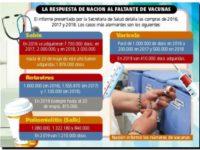 SALUD: Temen un brote de la Gripe A por negligencia del gobierno nacional