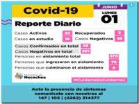 Un nuevo caso de coronavirus positivo y 38 negativos