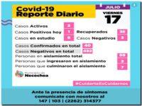 NECOCHEA: Nuevo positivo de Covid 19.