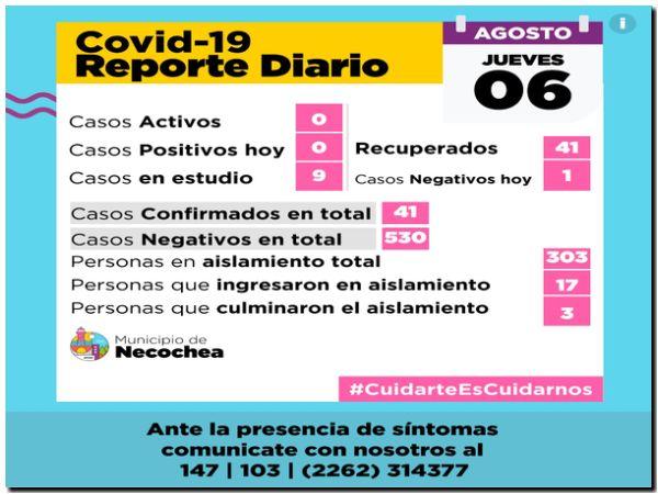 NECOCHEA: Subieron a 9 las personas en estudio por COVID