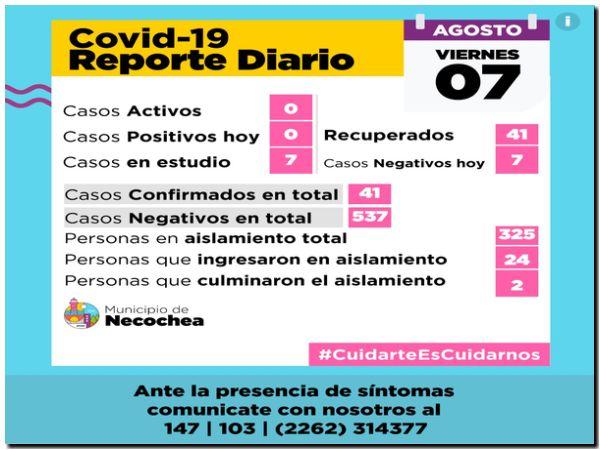 COVID: En Necochea 7 en estudio y 7 negativos