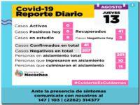 NECOCHEA: Sin novedades por el Covid 19