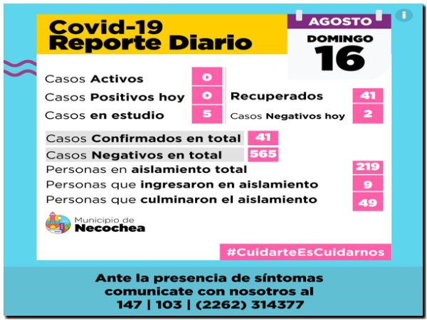 NECOCHEA: Descienden las personas en estudio por Covid